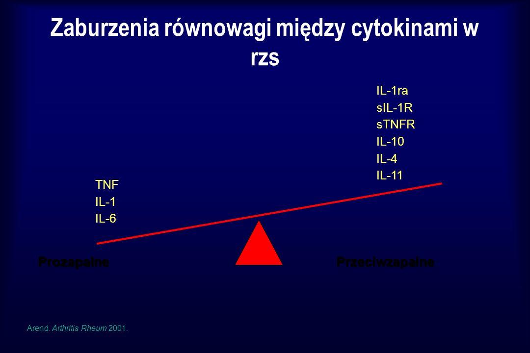 Zaburzenia równowagi między cytokinami w rzs