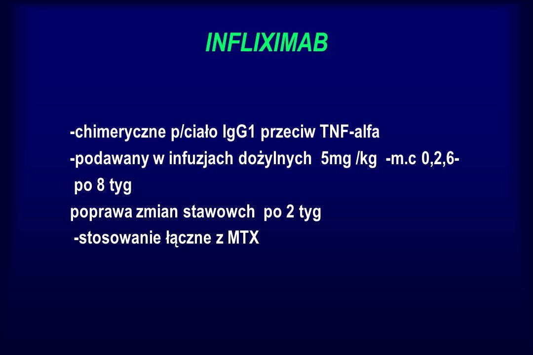 INFLIXIMAB -chimeryczne p/ciało IgG1 przeciw TNF-alfa