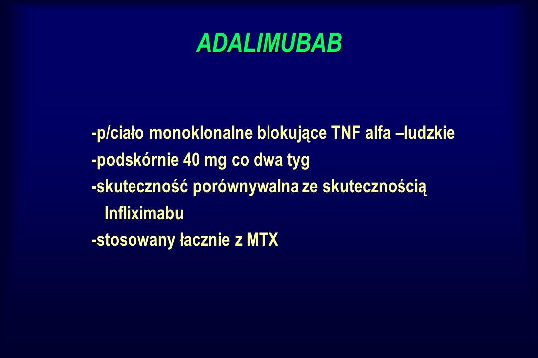 ADALIMUBAB -p/ciało monoklonalne blokujące TNF alfa –ludzkie