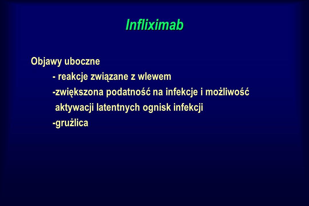 Infliximab Objawy uboczne - reakcje związane z wlewem