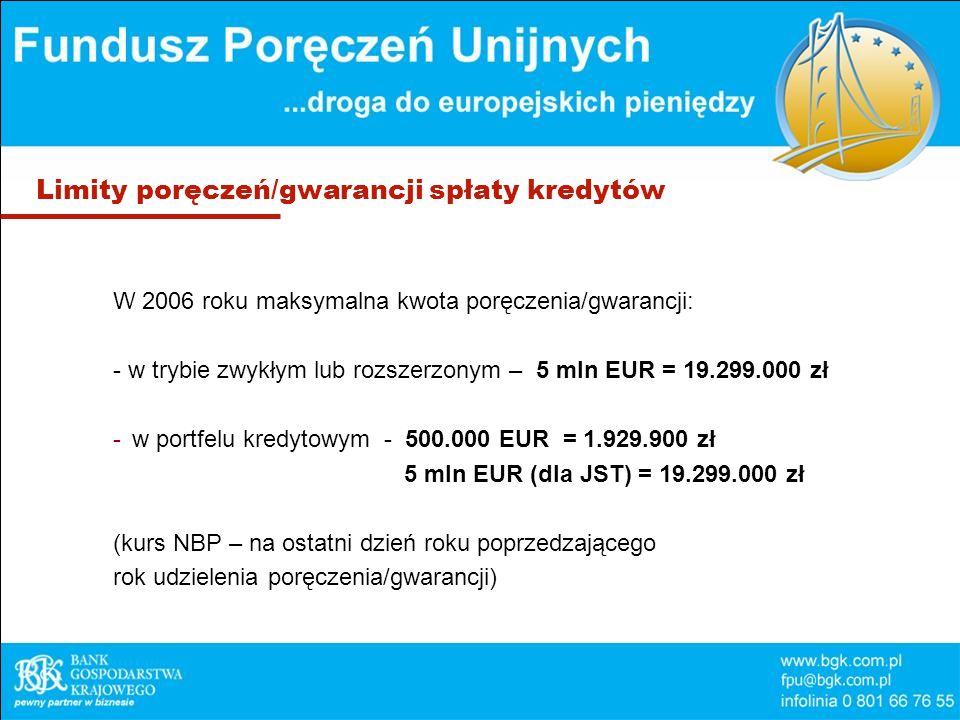 Limity poręczeń/gwarancji spłaty kredytów