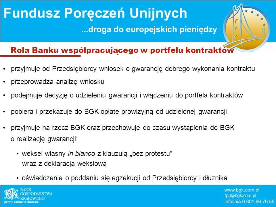Rola Banku współpracującego w portfelu kontraktów