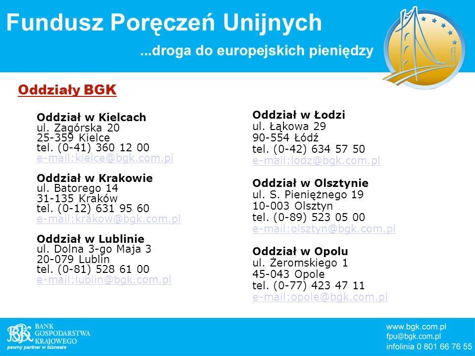 Oddziały BGK Oddział w Łodzi ul. Łąkowa 29