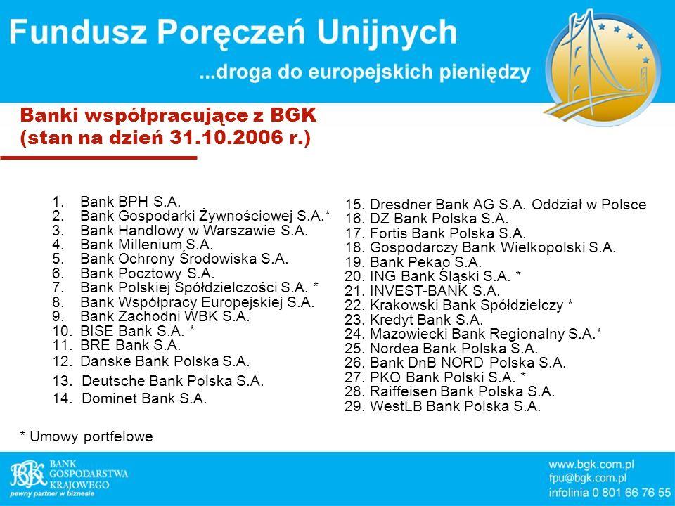Banki współpracujące z BGK (stan na dzień 31.10.2006 r.)