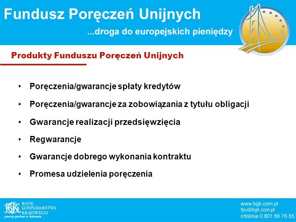Produkty Funduszu Poręczeń Unijnych