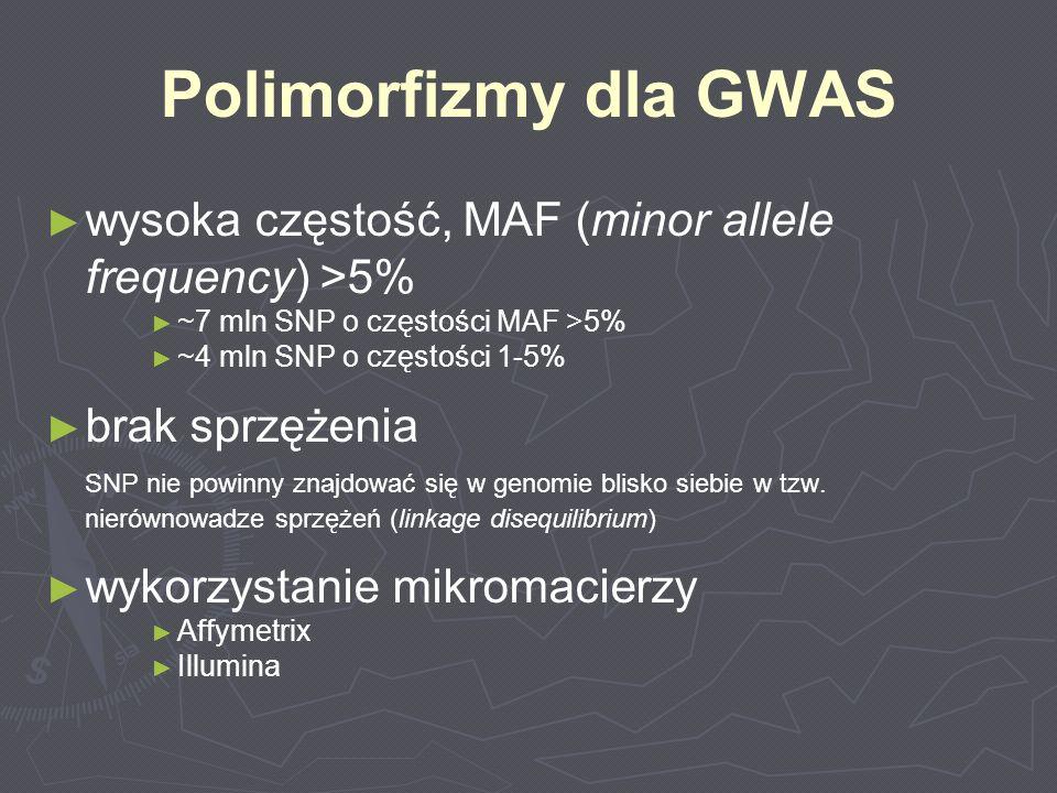 Polimorfizmy dla GWAS wysoka częstość, MAF (minor allele frequency) >5% ~7 mln SNP o częstości MAF >5%