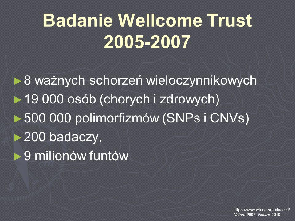 Badanie Wellcome Trust 2005-2007