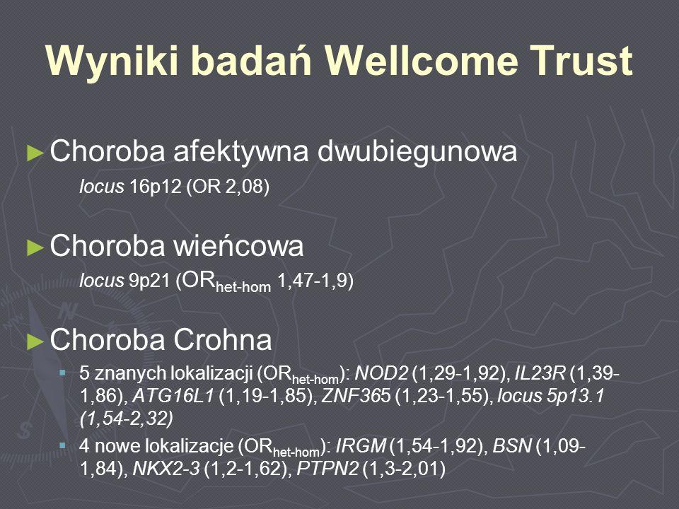 Wyniki badań Wellcome Trust