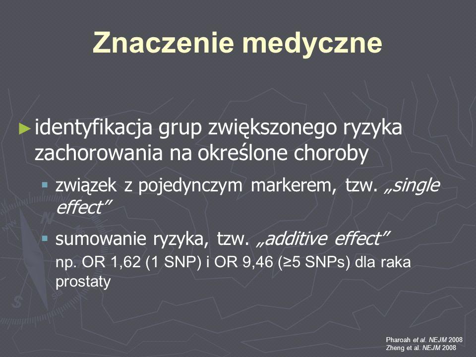 """Znaczenie medyczne identyfikacja grup zwiększonego ryzyka zachorowania na określone choroby. związek z pojedynczym markerem, tzw. """"single effect"""