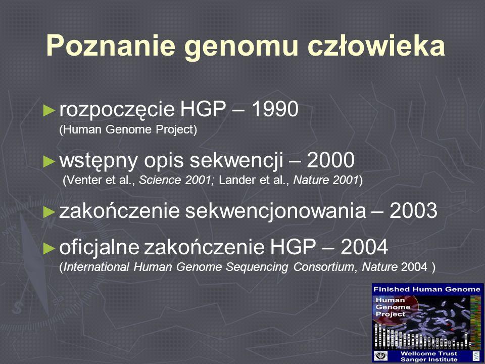 Poznanie genomu człowieka