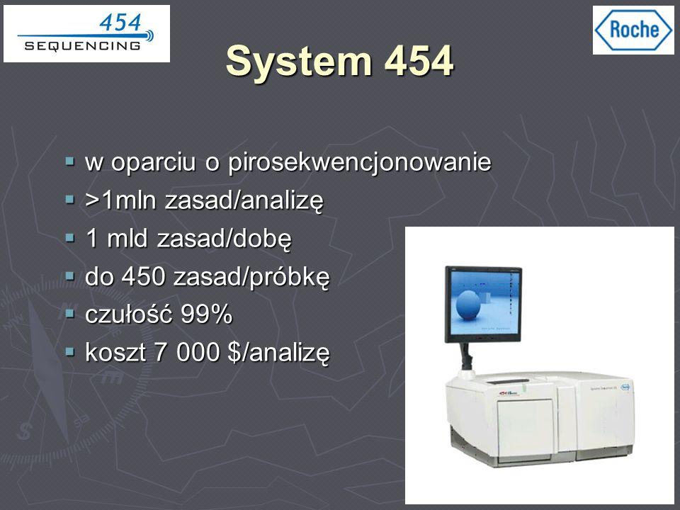 System 454 w oparciu o pirosekwencjonowanie >1mln zasad/analizę