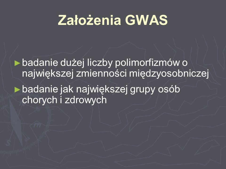 Założenia GWAS badanie dużej liczby polimorfizmów o największej zmienności międzyosobniczej.