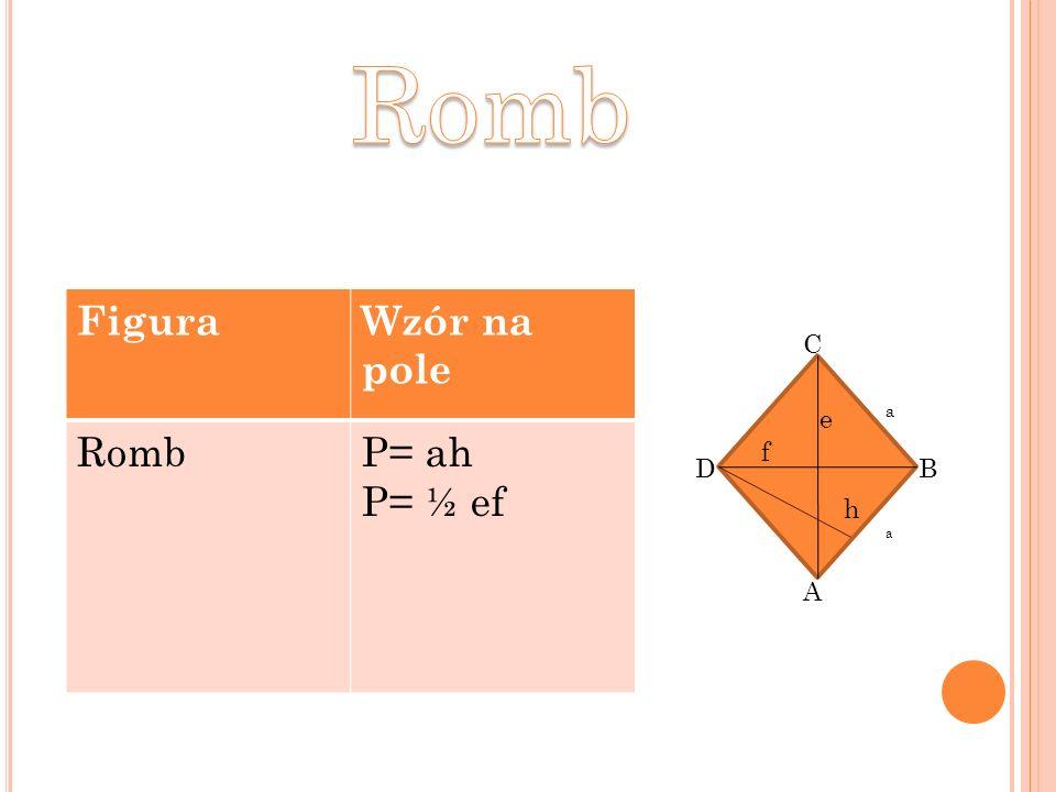 Romb Figura Wzór na pole Romb P= ah P= ½ ef C e a f D B h a A