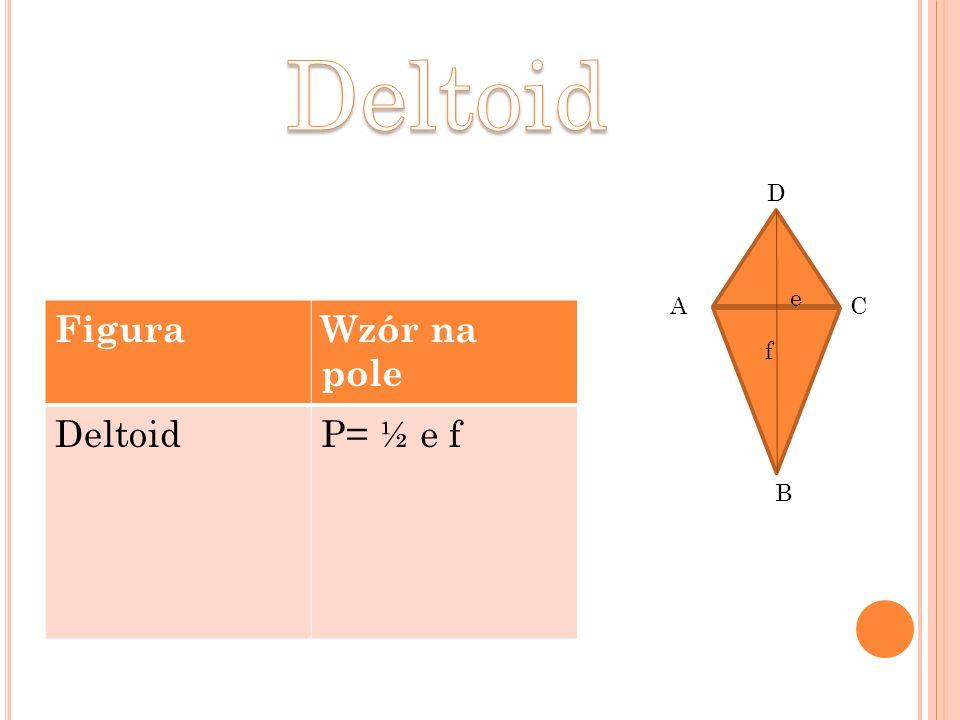 Deltoid D e A C Figura Wzór na pole Deltoid P= ½ e f f B