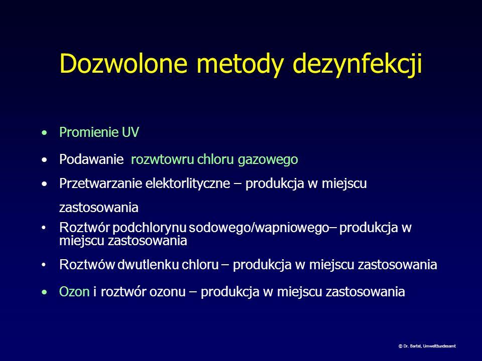 Dozwolone metody dezynfekcji