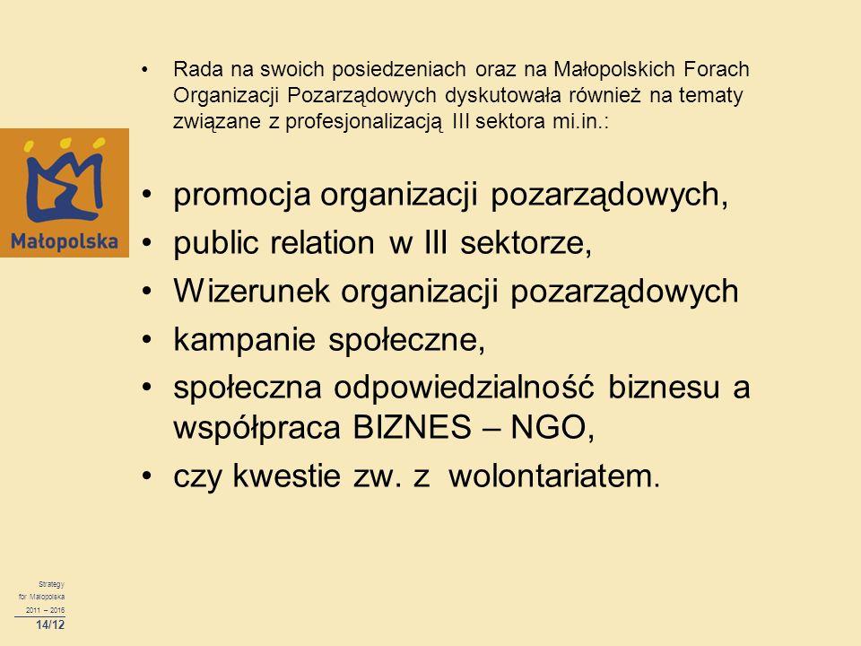 promocja organizacji pozarządowych, public relation w III sektorze,