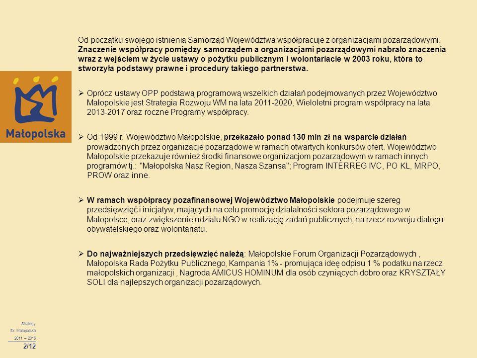 Od początku swojego istnienia Samorząd Województwa współpracuje z organizacjami pozarządowymi. Znaczenie współpracy pomiędzy samorządem a organizacjami pozarządowymi nabrało znaczenia wraz z wejściem w życie ustawy o pożytku publicznym i wolontariacie w 2003 roku, która to stworzyła podstawy prawne i procedury takiego partnerstwa.