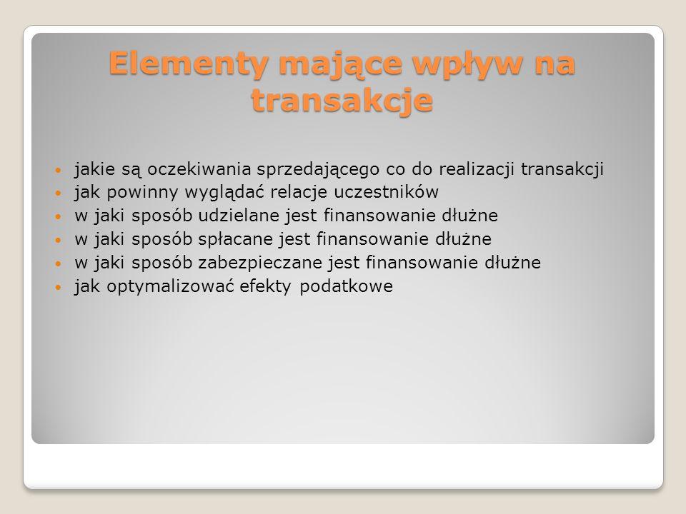 Elementy mające wpływ na transakcje
