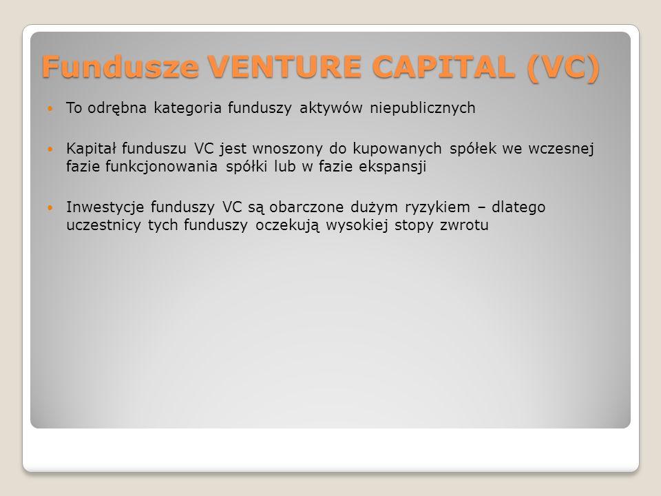 Fundusze VENTURE CAPITAL (VC)