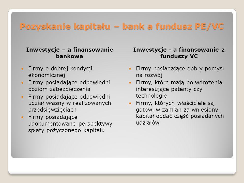 Pozyskanie kapitału – bank a fundusz PE/VC