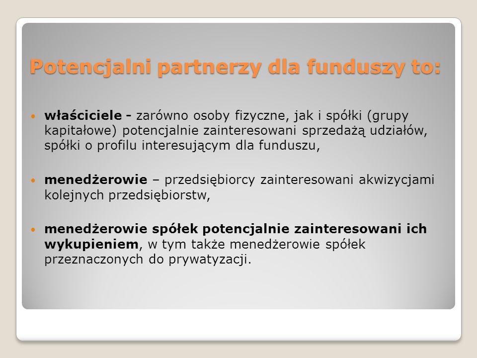 Potencjalni partnerzy dla funduszy to: