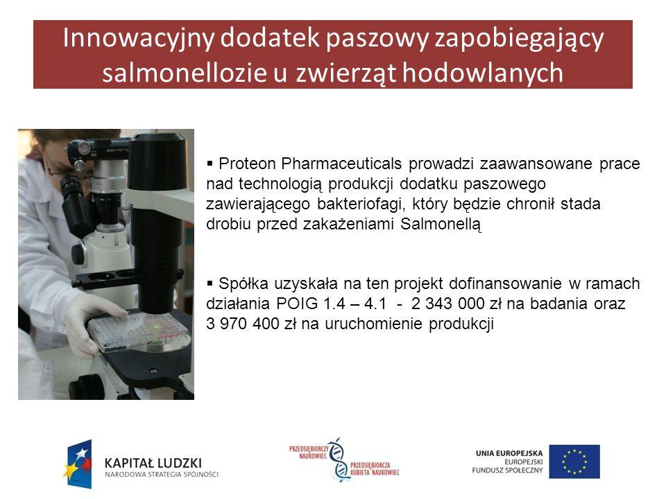 Innowacyjny dodatek paszowy zapobiegający salmonellozie u zwierząt hodowlanych