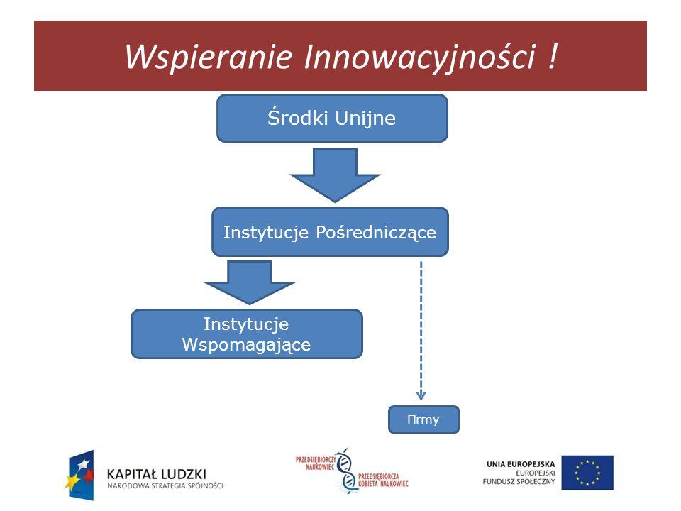 Wspieranie Innowacyjności !