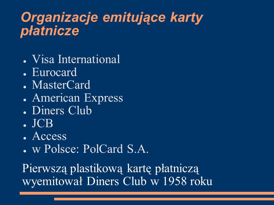 Organizacje emitujące karty płatnicze