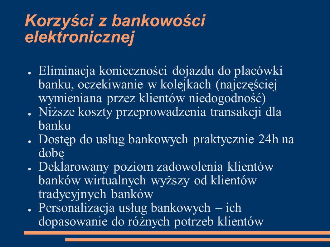 Korzyści z bankowości elektronicznej
