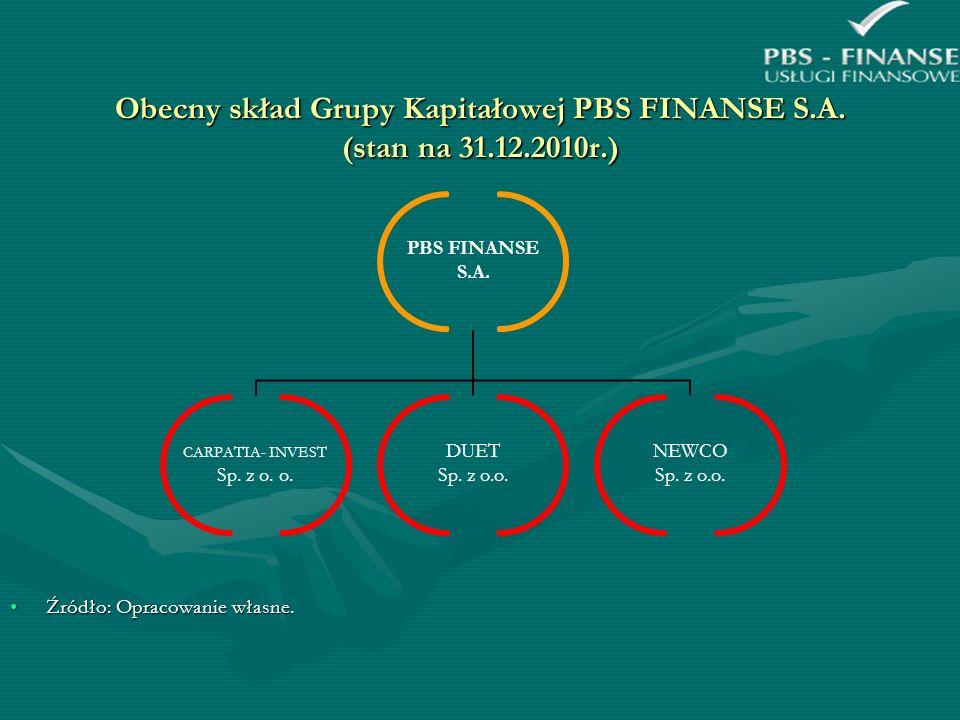 Obecny skład Grupy Kapitałowej PBS FINANSE S.A. (stan na 31.12.2010r.)