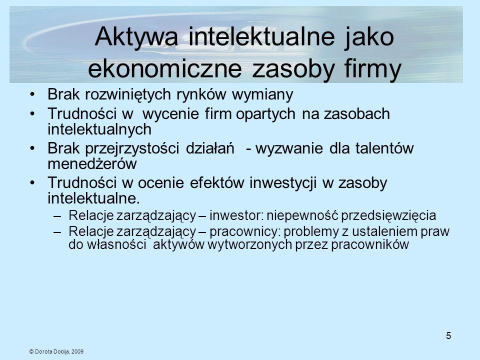 Aktywa intelektualne jako ekonomiczne zasoby firmy