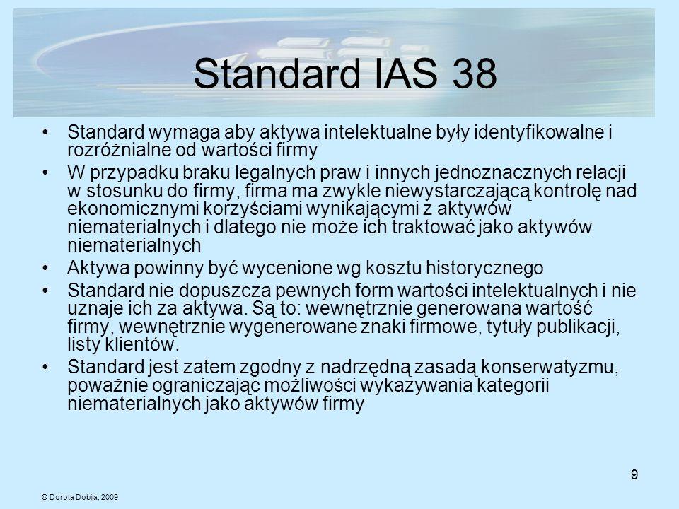 Standard IAS 38 Standard wymaga aby aktywa intelektualne były identyfikowalne i rozróżnialne od wartości firmy.