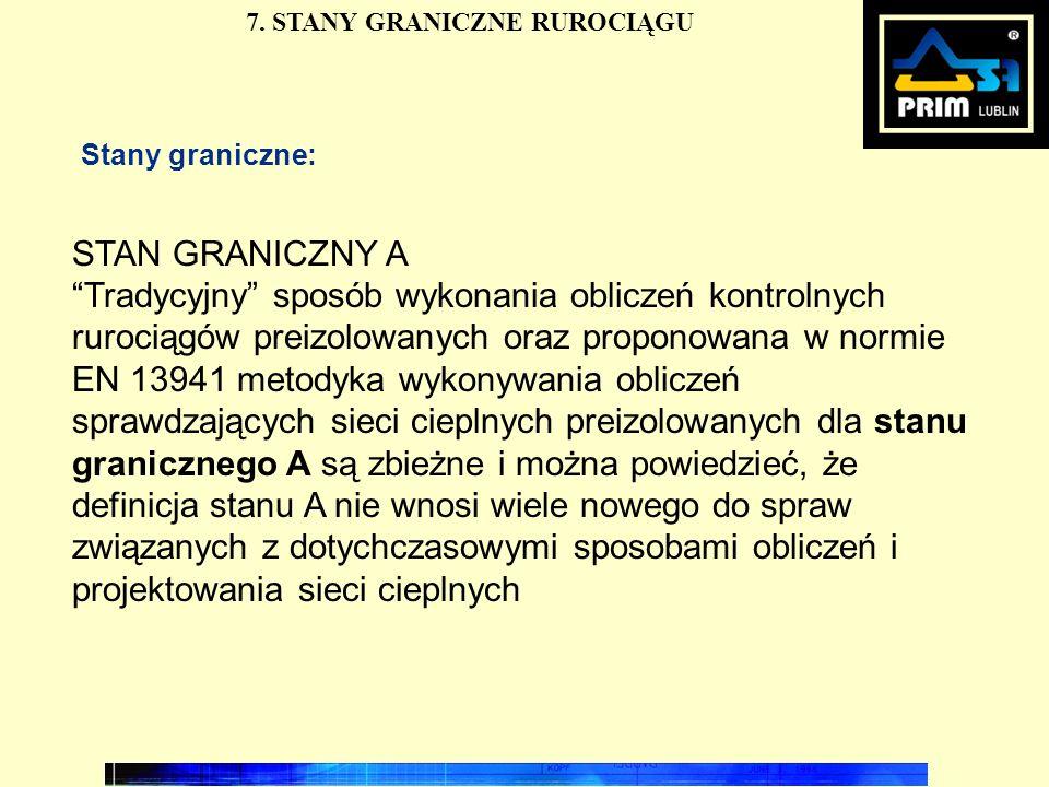 7. STANY GRANICZNE RUROCIĄGU