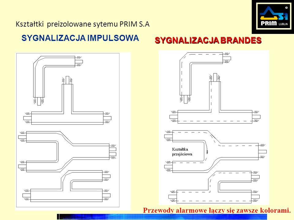 Kształtki preizolowane sytemu PRIM S.A