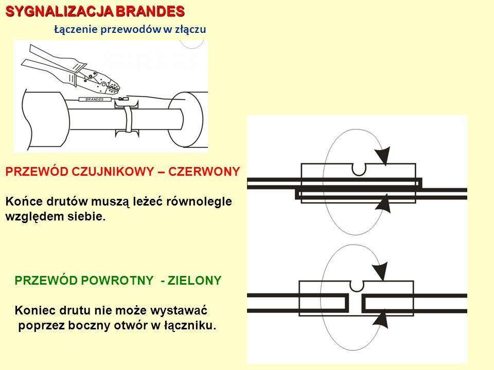 SYGNALIZACJA BRANDES Łączenie przewodów w złączu