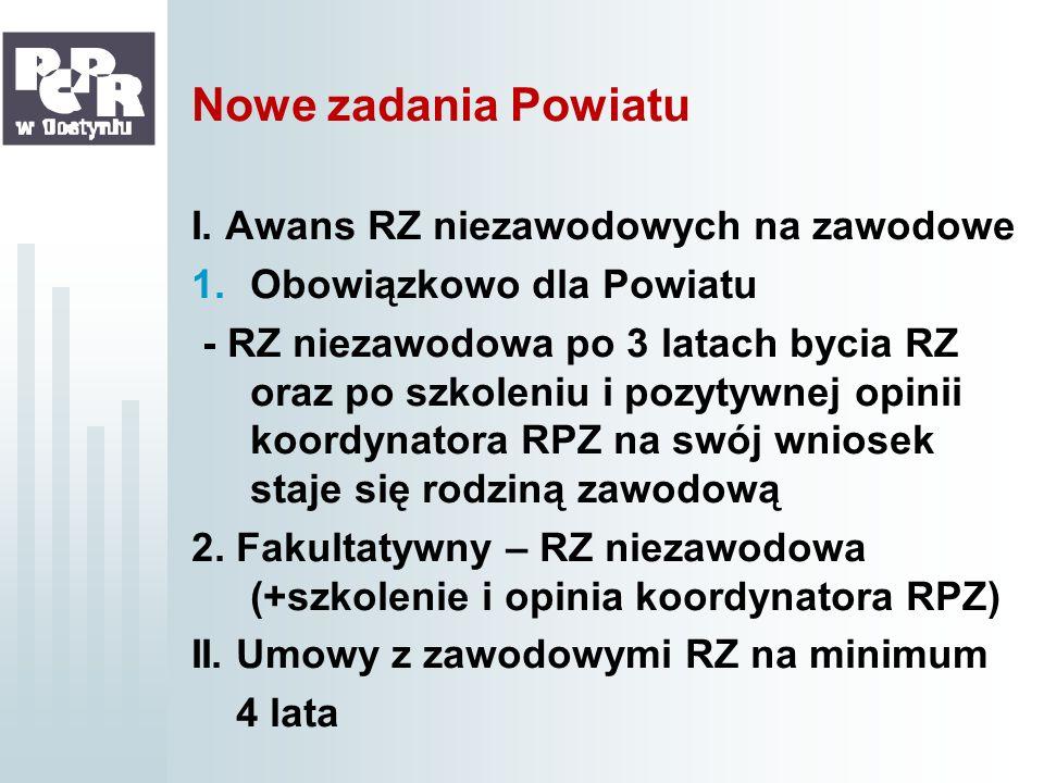 Nowe zadania Powiatu I. Awans RZ niezawodowych na zawodowe