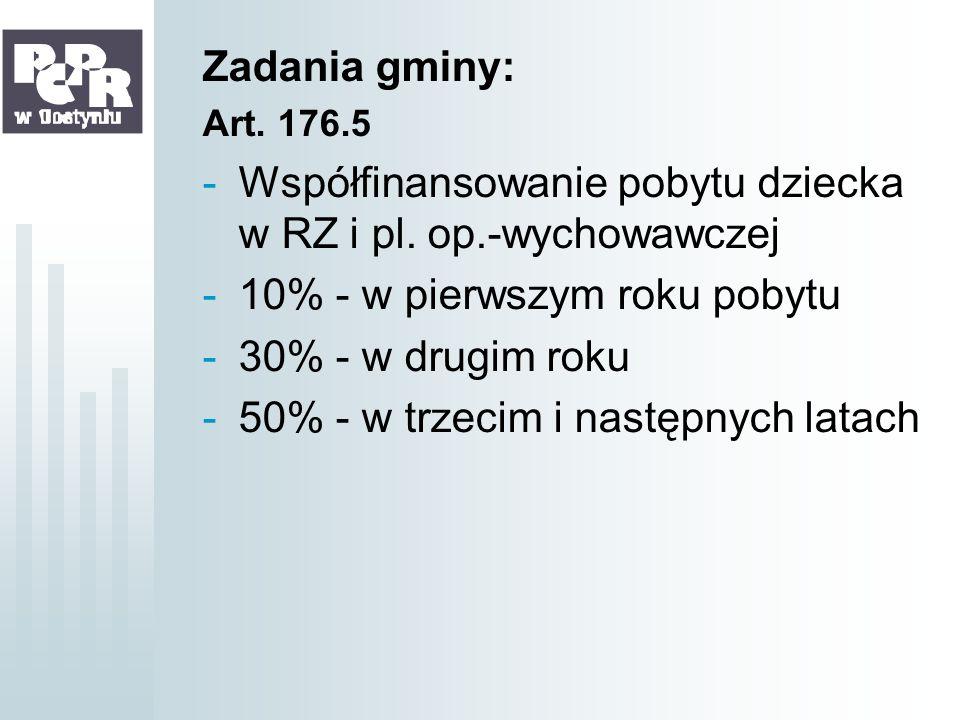 Współfinansowanie pobytu dziecka w RZ i pl. op.-wychowawczej