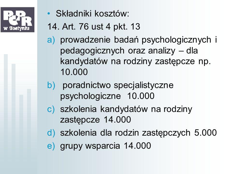 Składniki kosztów:14. Art. 76 ust 4 pkt. 13.