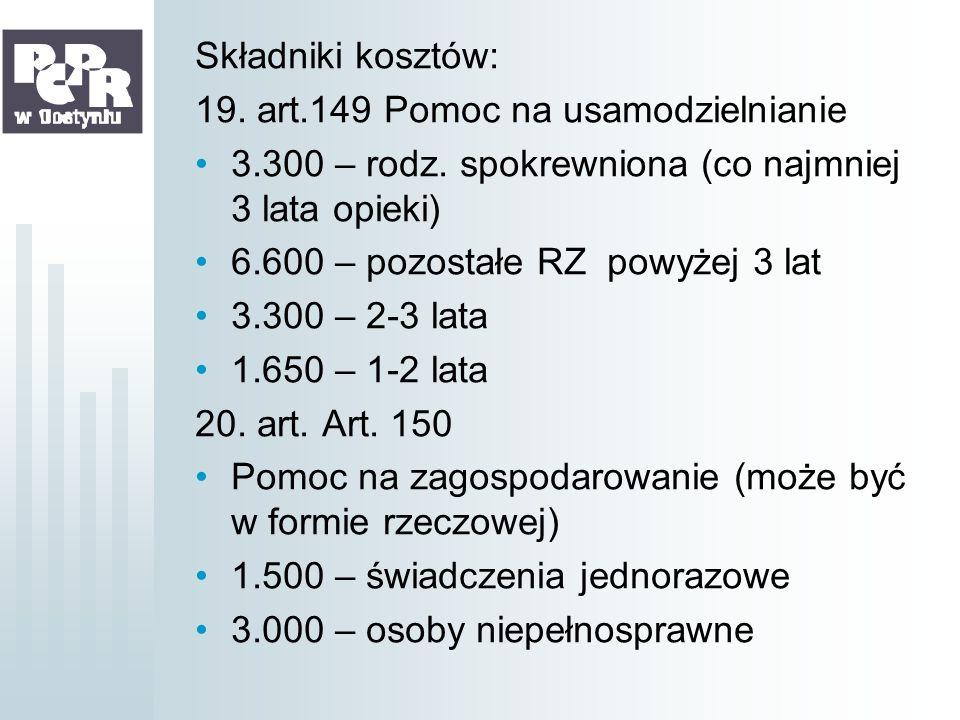 Składniki kosztów:19. art.149 Pomoc na usamodzielnianie. 3.300 – rodz. spokrewniona (co najmniej 3 lata opieki)