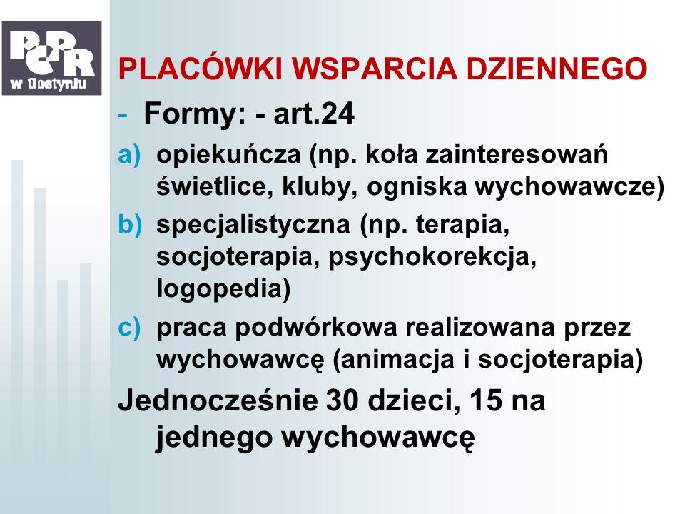 PLACÓWKI WSPARCIA DZIENNEGO Formy: - art.24