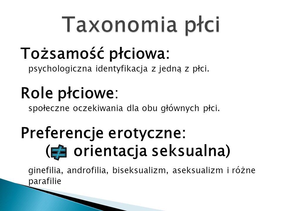 Taxonomia płci Tożsamość płciowa: Role płciowe: Preferencje erotyczne: