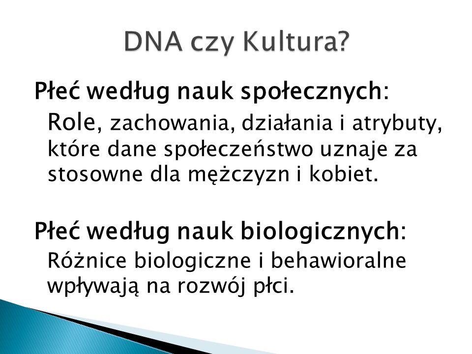 DNA czy Kultura Płeć według nauk społecznych: