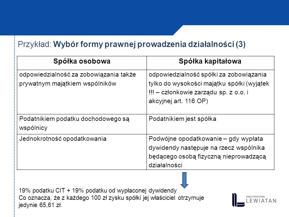 Przykład: Wybór formy prawnej prowadzenia działalności (3)