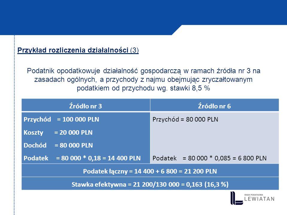 Stawka efektywna = 21 200/130 000 = 0,163 (16,3 %)