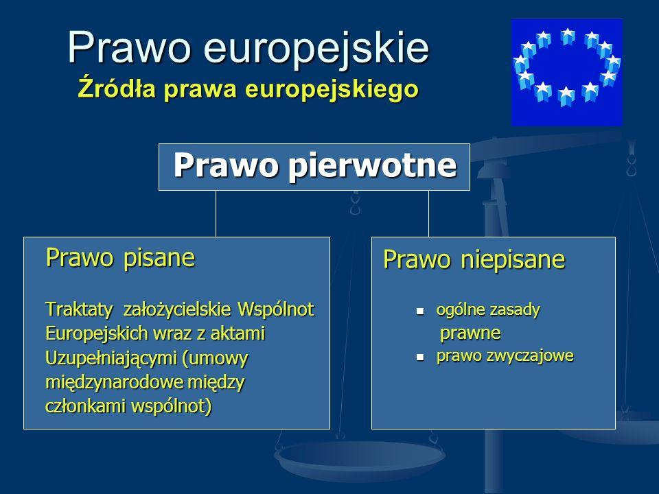 Prawo europejskie Źródła prawa europejskiego