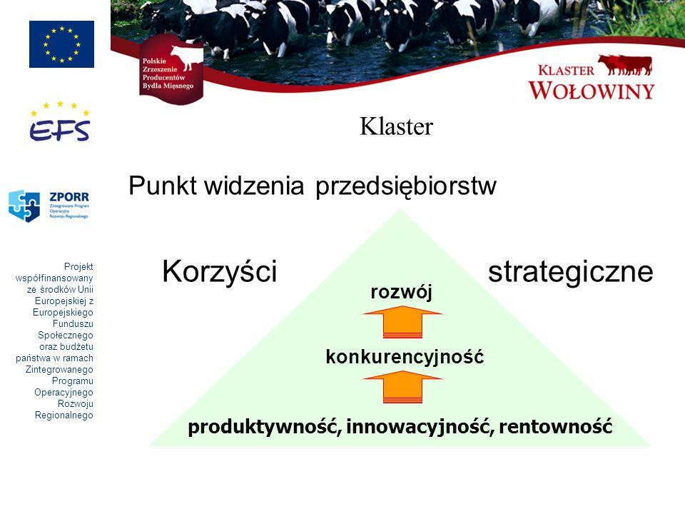 Korzyści strategiczne