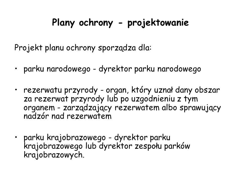Plany ochrony - projektowanie