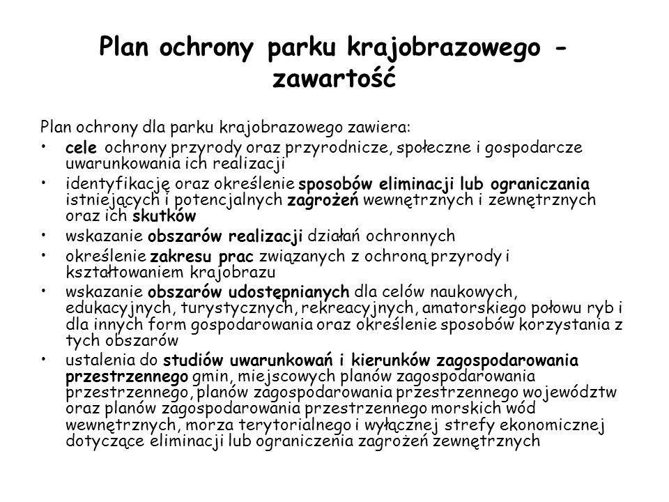 Plan ochrony parku krajobrazowego - zawartość