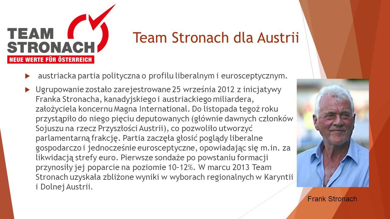 Team Stronach dla Austrii