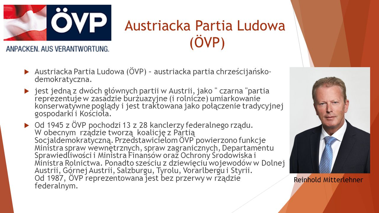 Austriacka Partia Ludowa (ÖVP)